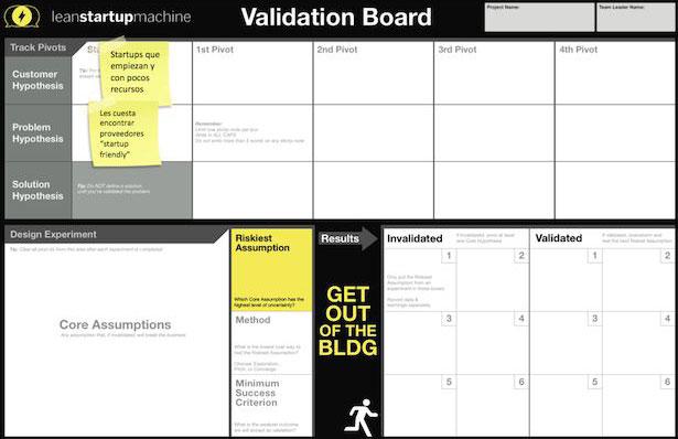 Validation board como herramienta digital